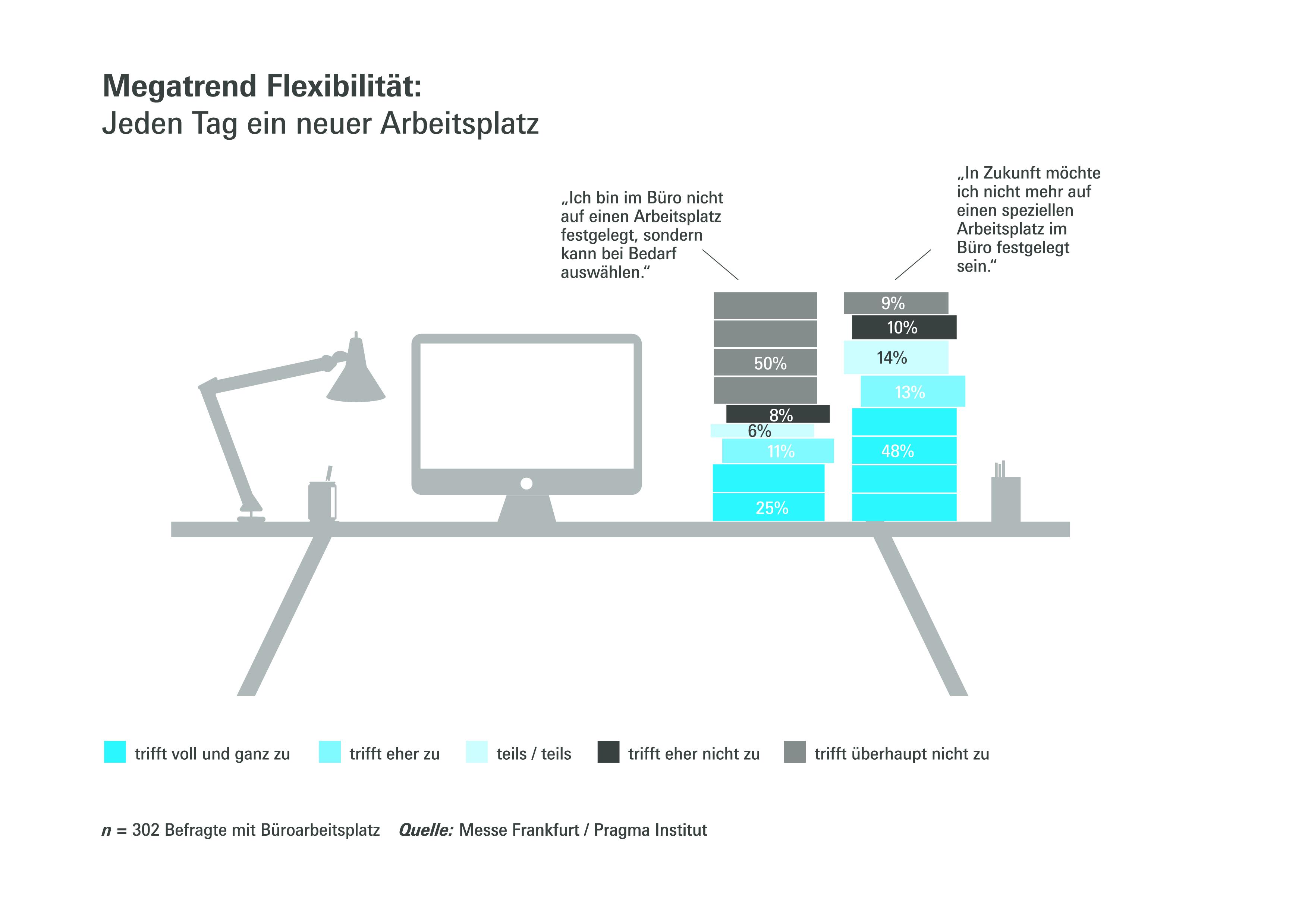 ergonomieblog steh und sitz dynamik mit stehpult und